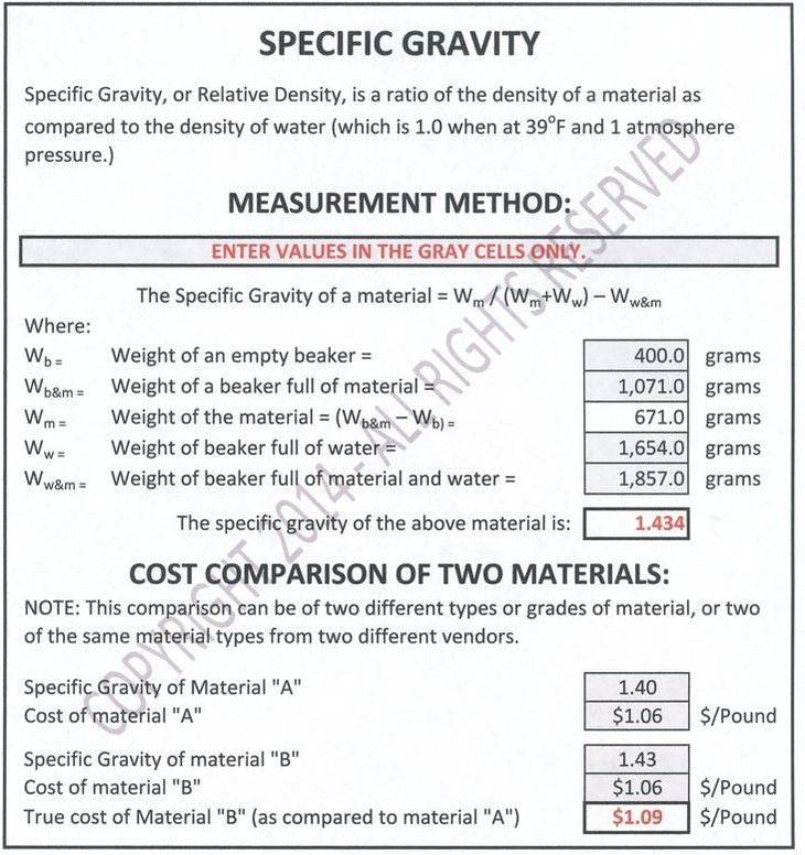Specific Gravity Measurement and Comparison - Injection Mold